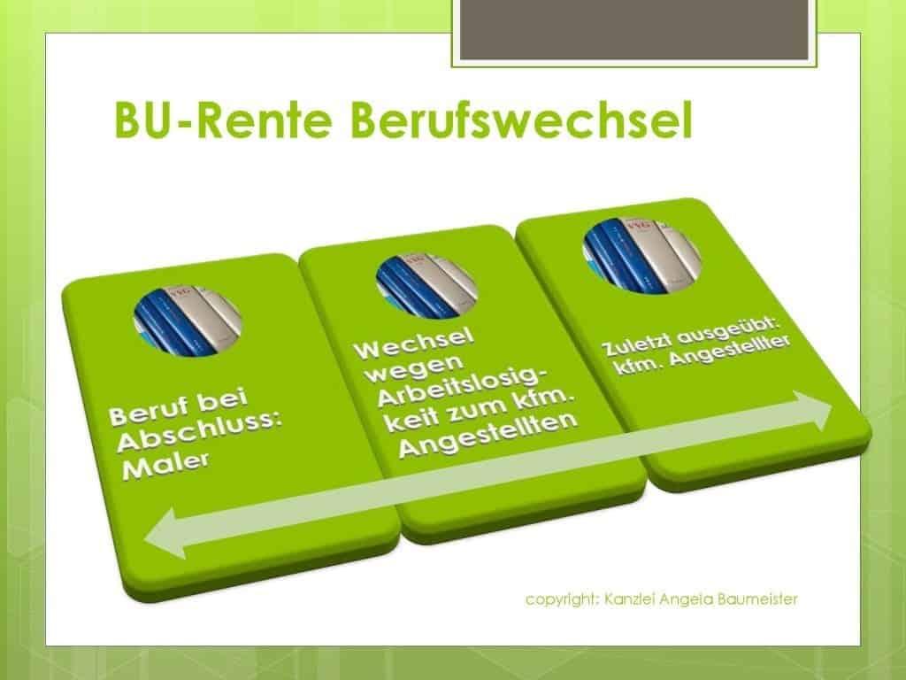 Foto Berufswechsel BU-Rente