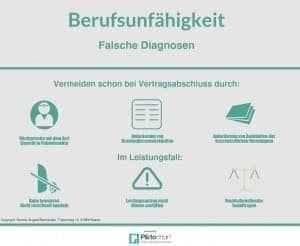 Infografik Abrechnungsdiagnosen